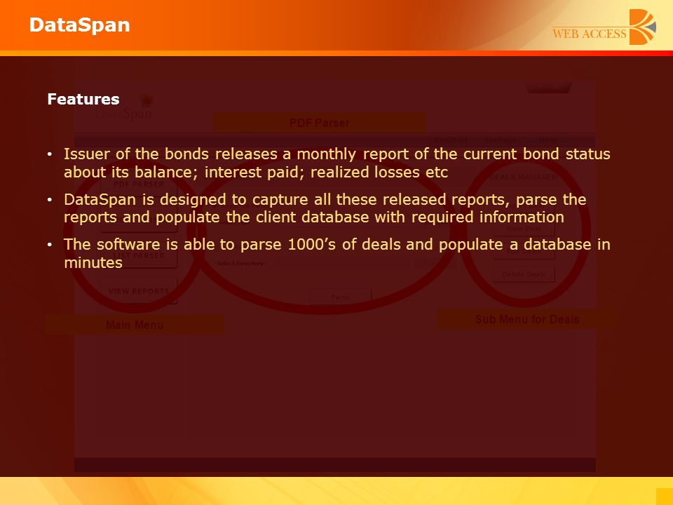 DataSpan Features. Issuer of the bonds releases a monthly report of the current bond status about its balance; interest paid; realized losses etc.