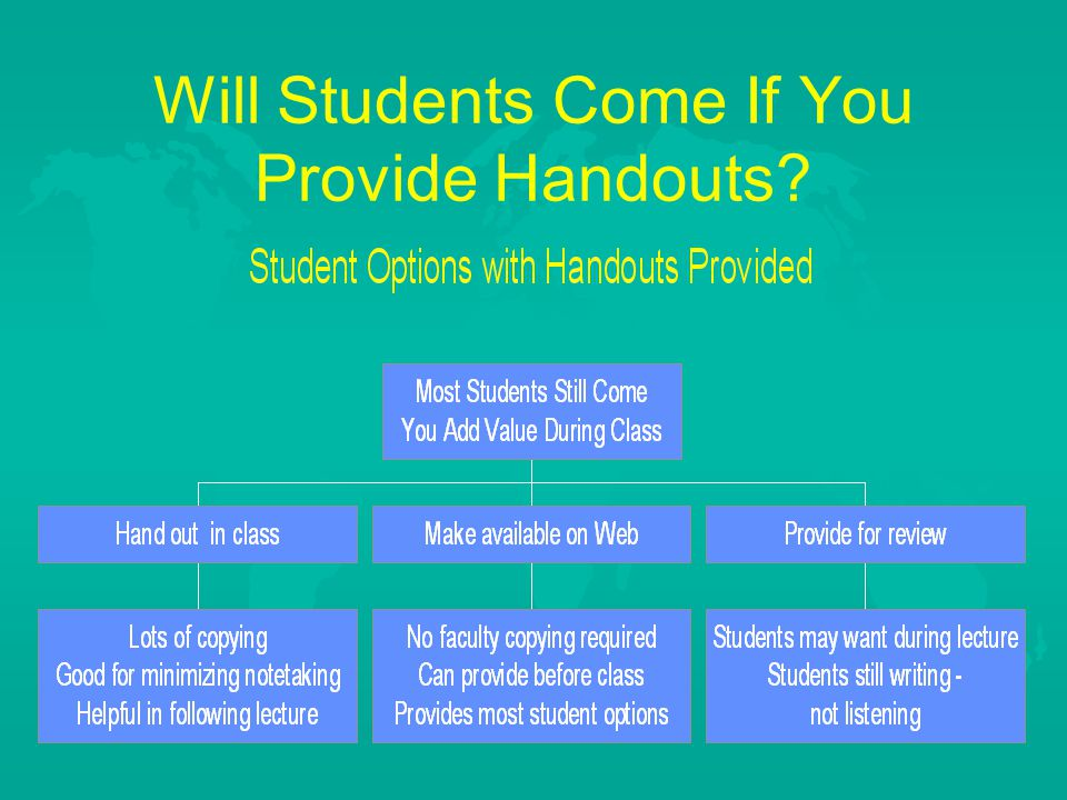 Will Students Come If You Provide Handouts