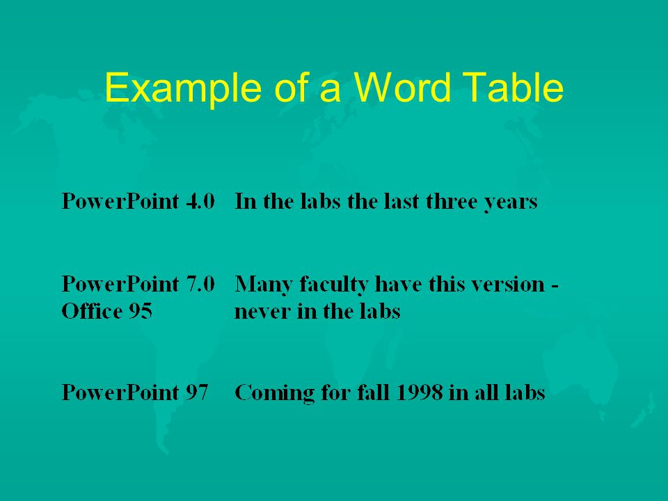 Example of a Word Table