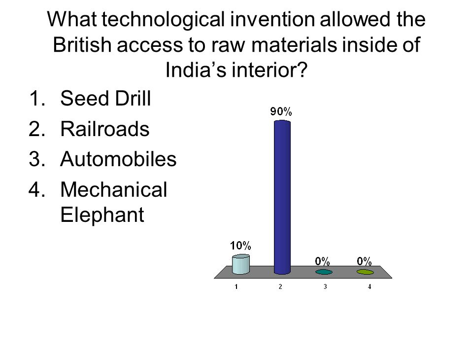 What technological invention allowed the British access to raw materials inside of India's interior