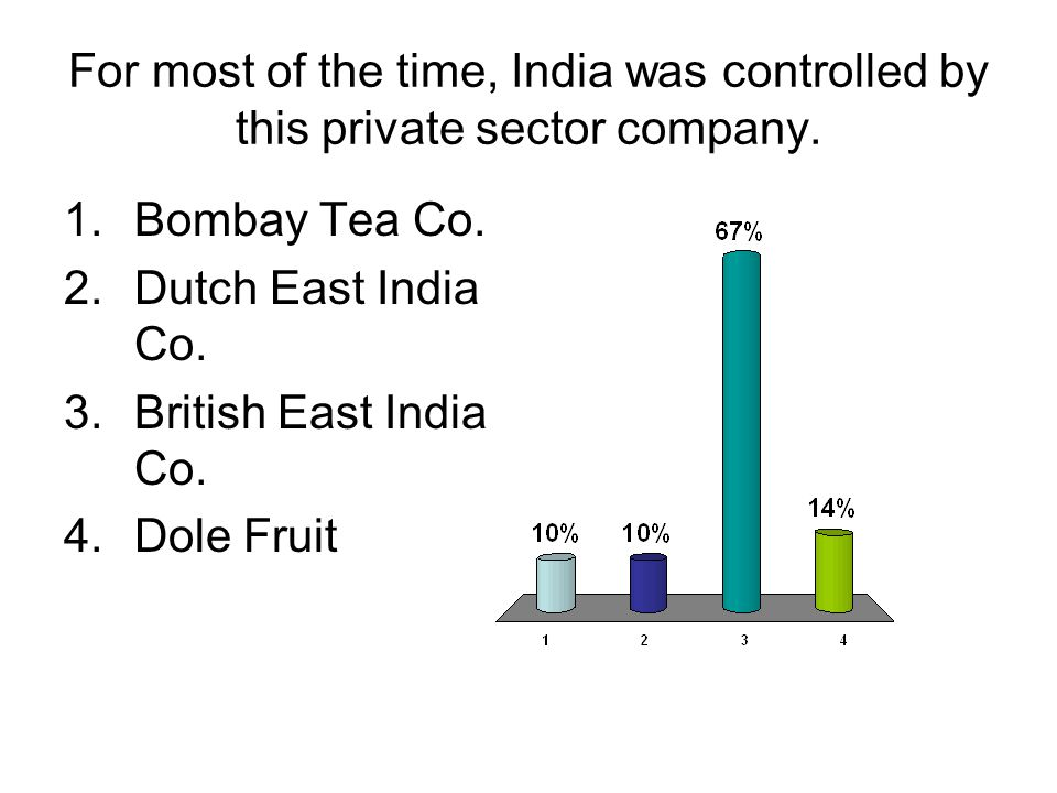 For most of the time, India was controlled by this private sector company.