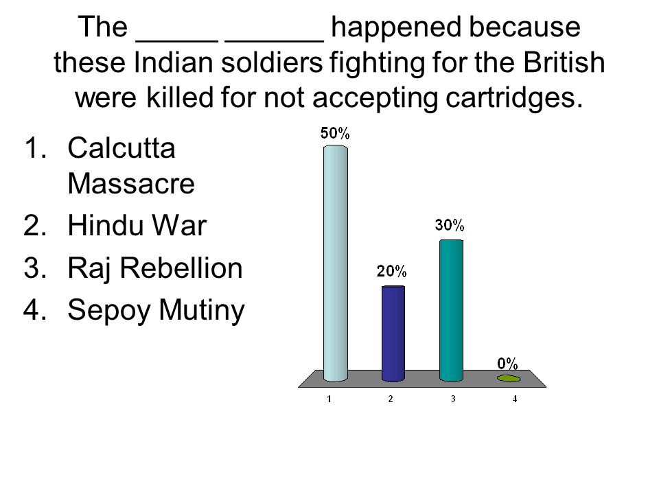The _____ ______ happened because these Indian soldiers fighting for the British were killed for not accepting cartridges.