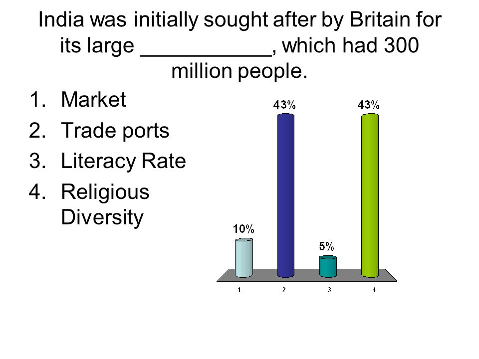 India was initially sought after by Britain for its large ___________, which had 300 million people.