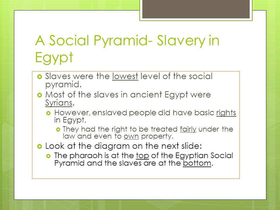 A Social Pyramid- Slavery in Egypt