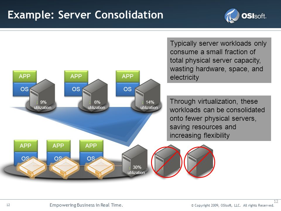 Example: Server Consolidation