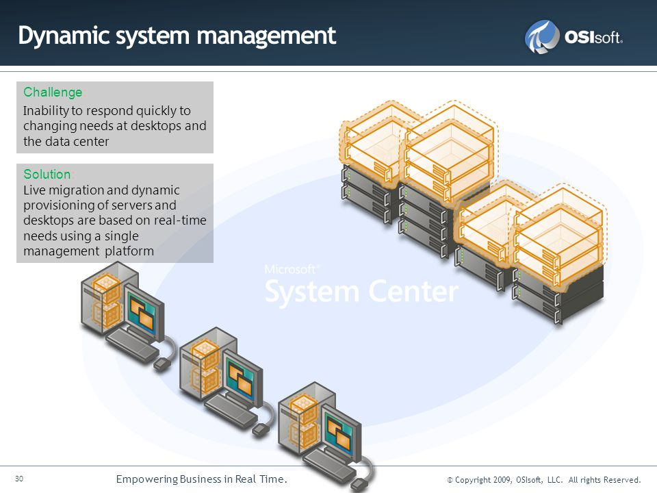 Dynamic system management