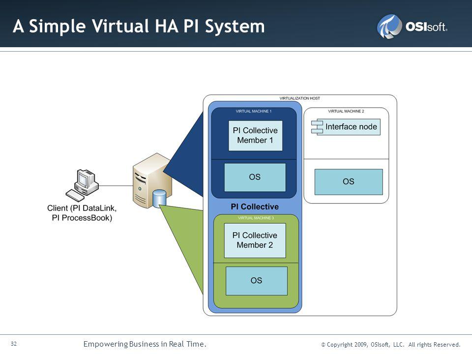 A Simple Virtual HA PI System