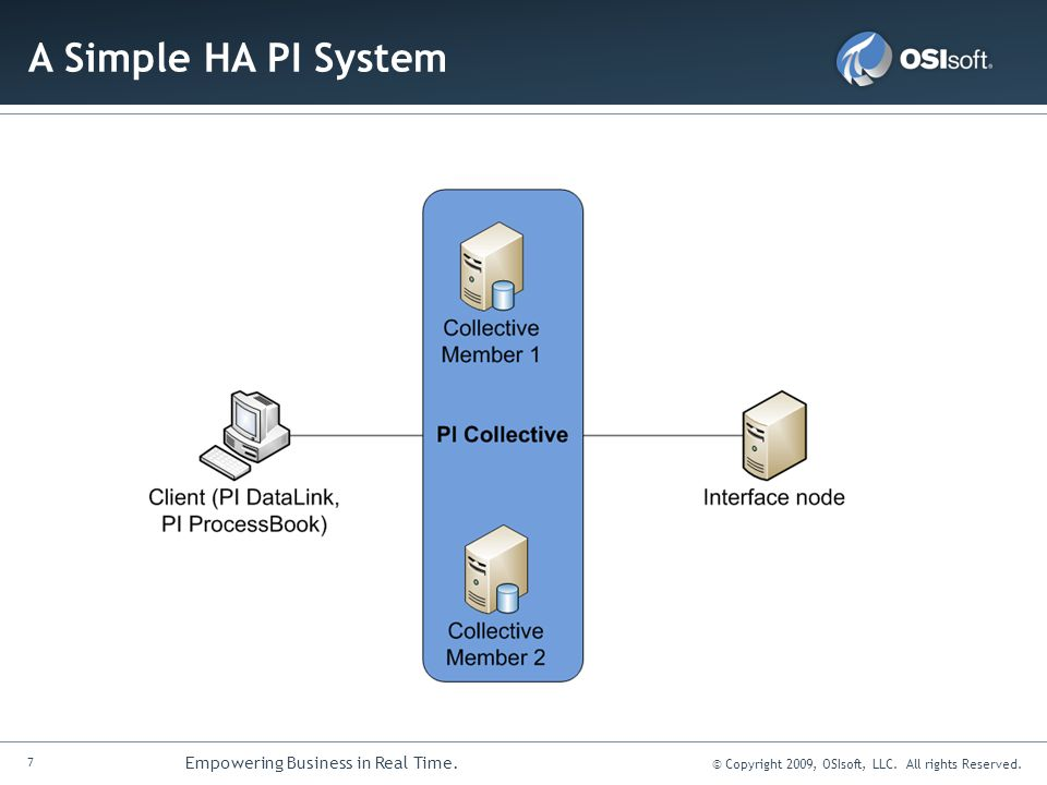 A Simple HA PI System Benefits discussed on next slide. Here discuss some scenarios and functionality.