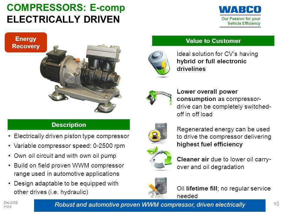 COMPRESSORS: E-comp ELECTRICALLY DRIVEN