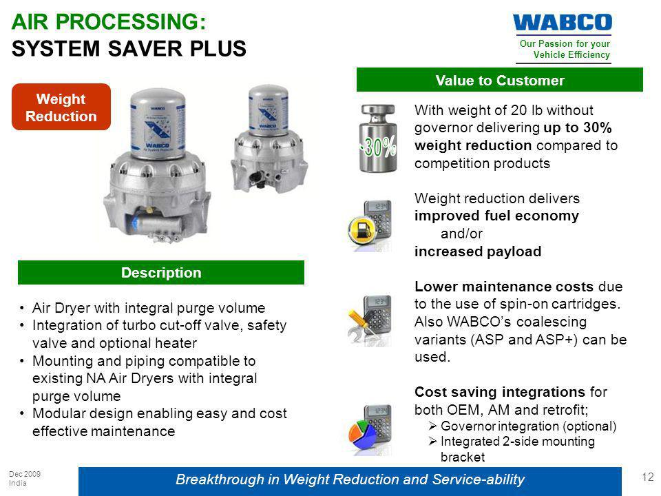 AIR PROCESSING: SYSTEM SAVER PLUS