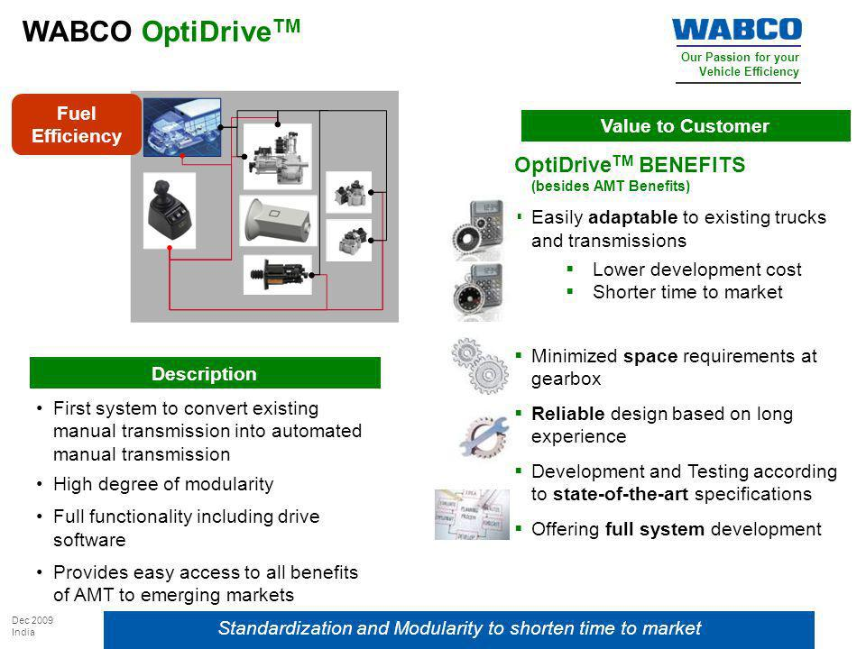 Standardization and Modularity to shorten time to market