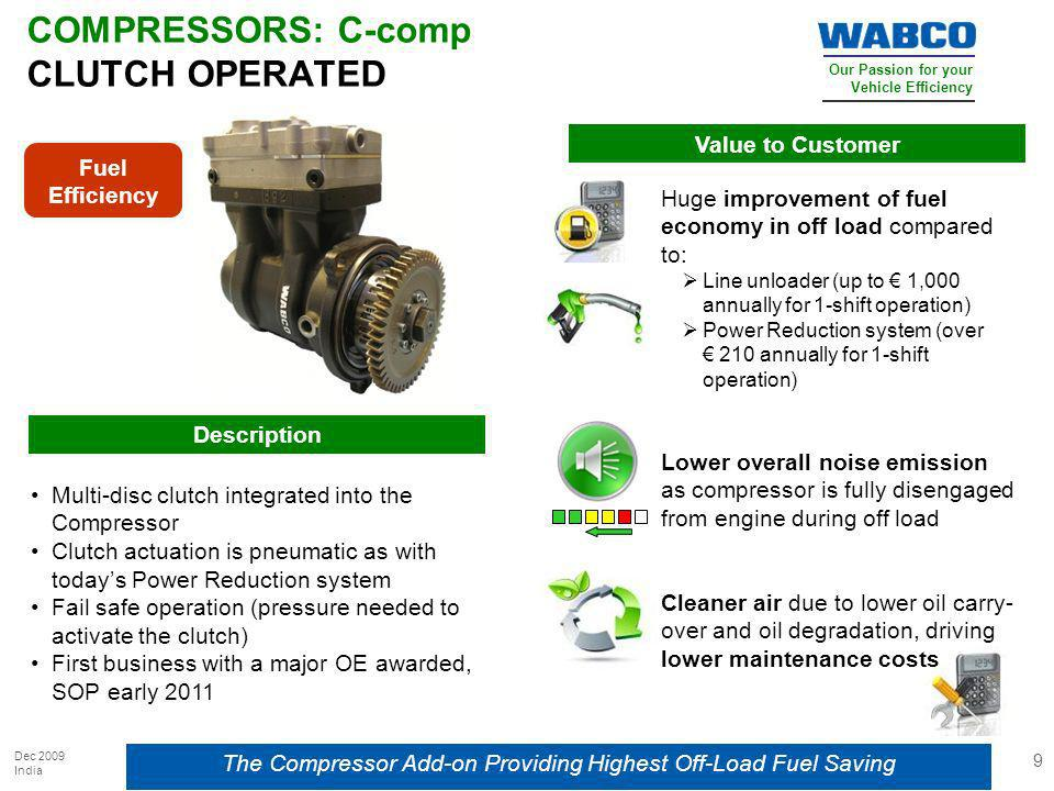 COMPRESSORS: C-comp CLUTCH OPERATED