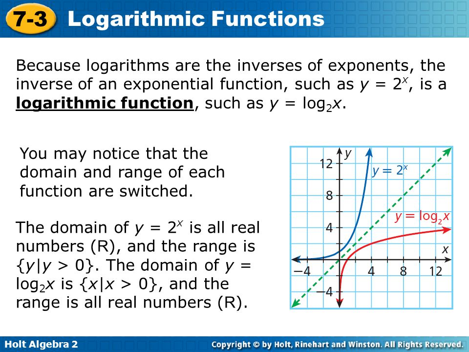 Because logarithms are the inverses of exponents, the inverse of an exponential function, such as y = 2x, is a logarithmic function, such as y = log2x.