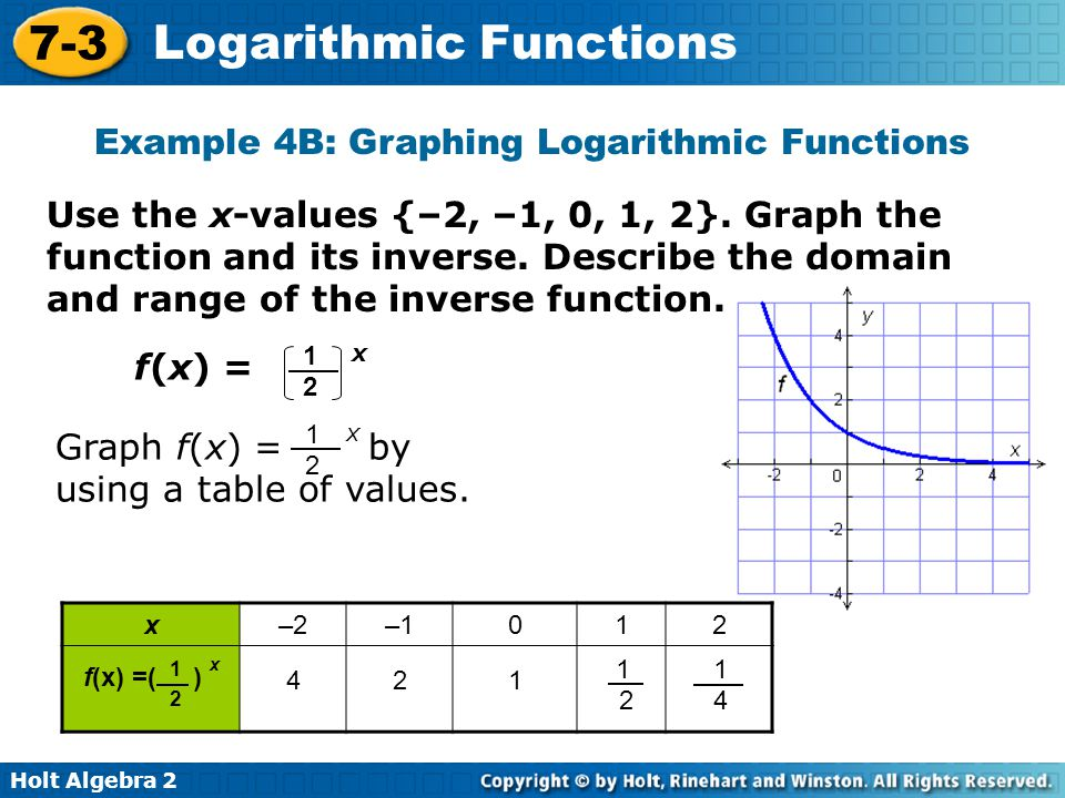 Logarithmic functions ppt video online download example 4b graphing logarithmic functions ccuart Image collections