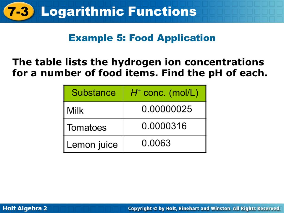 Example 5: Food Application