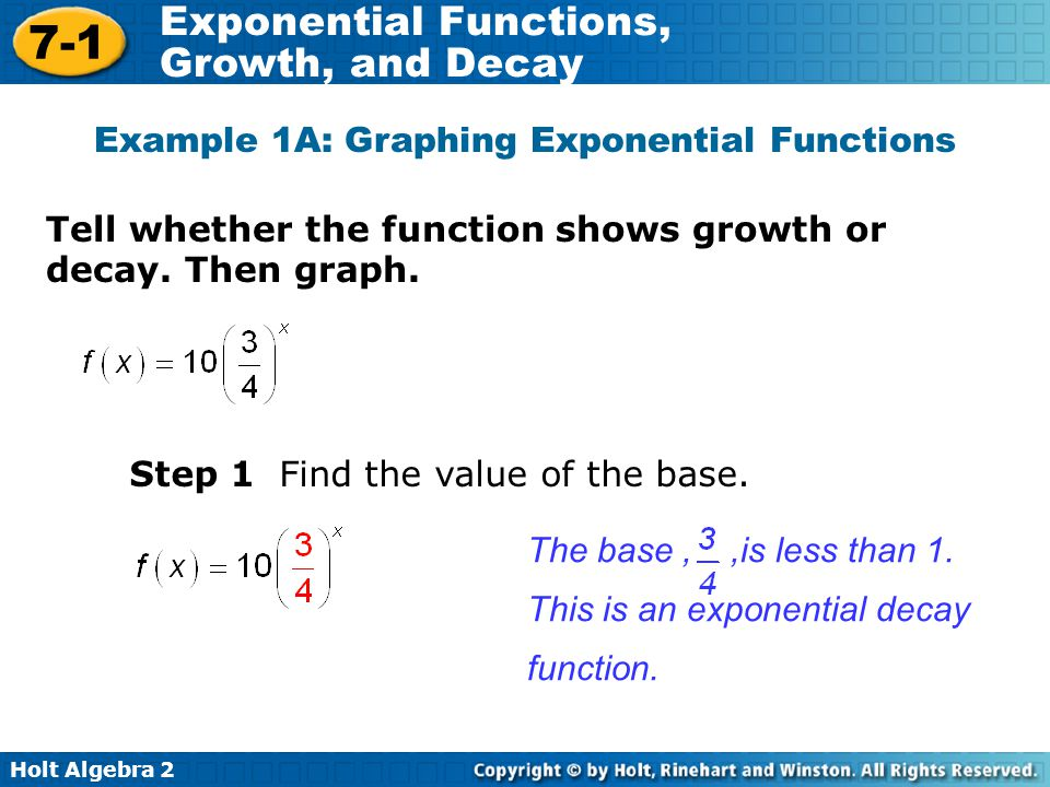 Example 1A: Graphing Exponential Functions