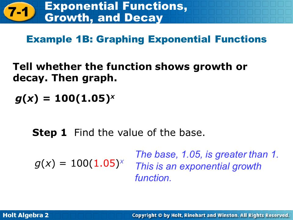 Example 1B: Graphing Exponential Functions