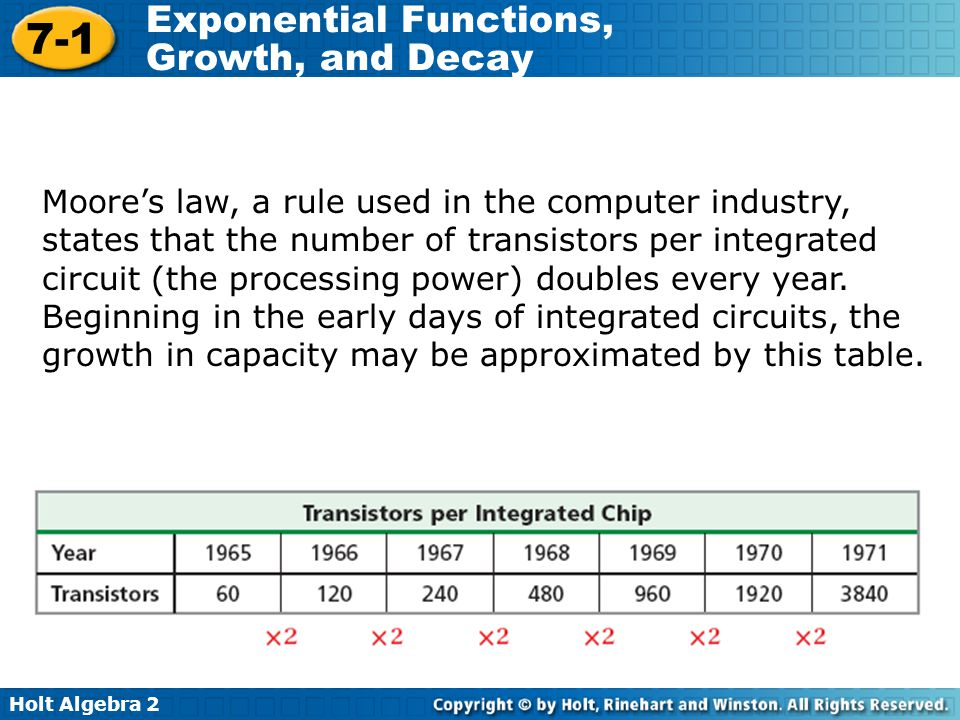 Moore's law, a rule used in the computer industry, states that the number of transistors per integrated circuit (the processing power) doubles every year.