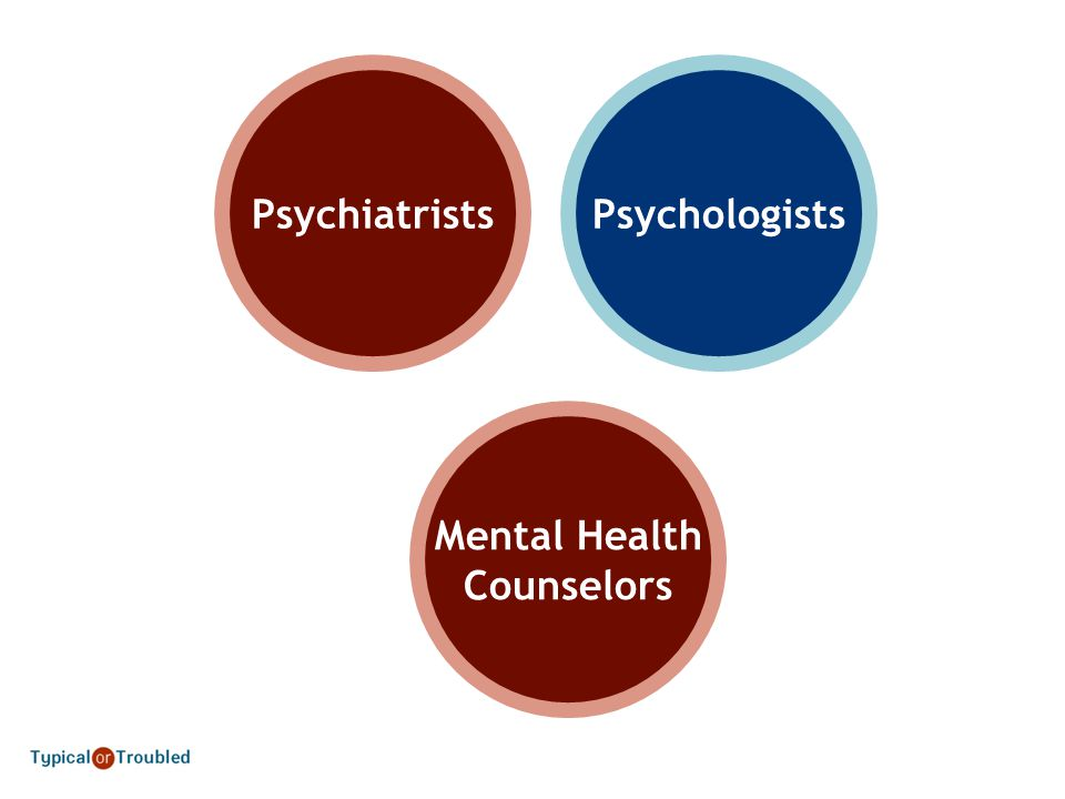 Psychiatrists Psychologists Mental Health Counselors