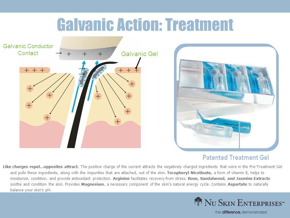 Galvanic Action: Treatment