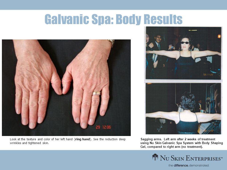 Galvanic Spa: Body Results