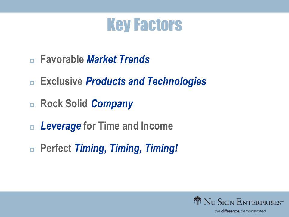 Key Factors Favorable Market Trends