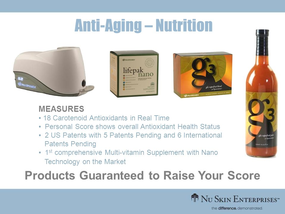 Anti-Aging – Nutrition