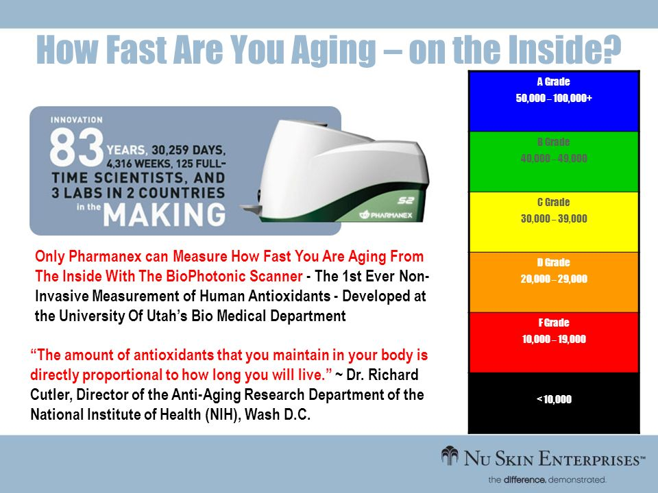 How Fast Are You Aging – on the Inside