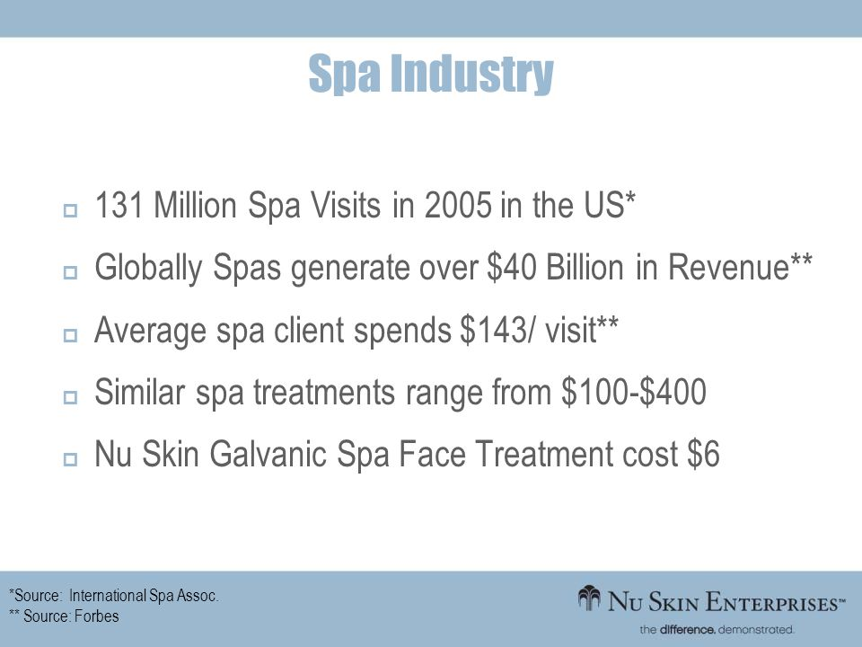 Spa Industry 131 Million Spa Visits in 2005 in the US*