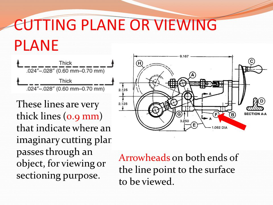 CUTTING PLANE OR VIEWING PLANE