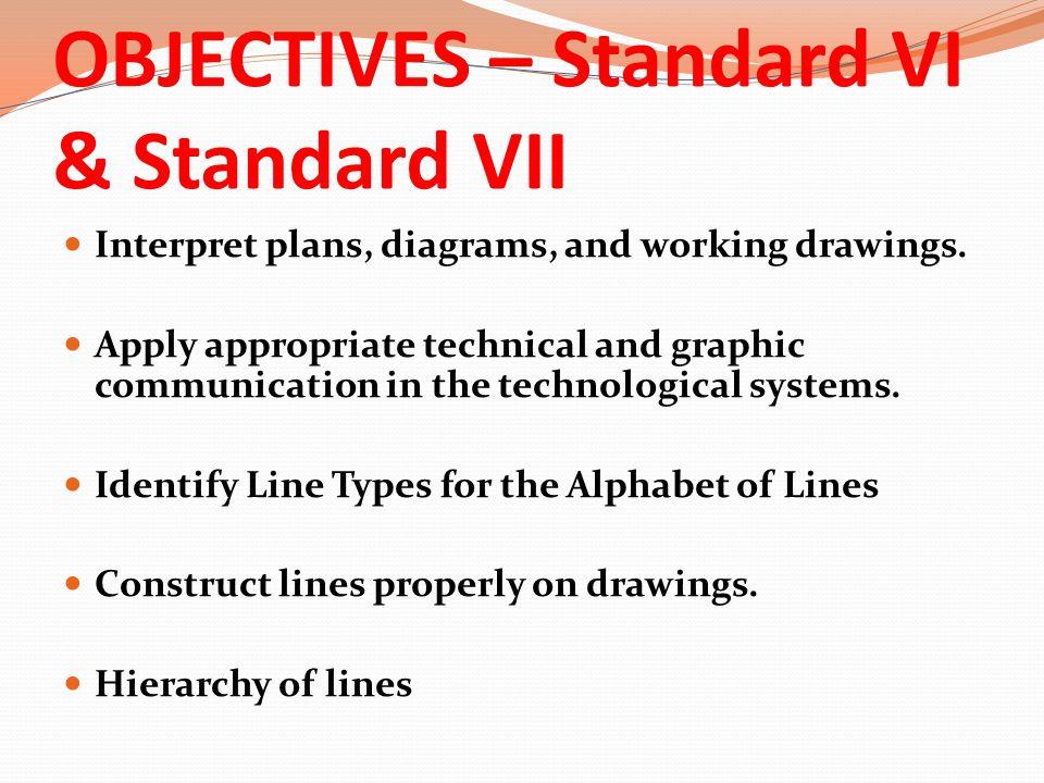 OBJECTIVES – Standard VI & Standard VII