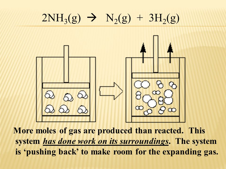 2NH3(g)  N2(g) + 3H2(g) More moles of gas are produced than reacted. This. system has done work on its surroundings. The system.