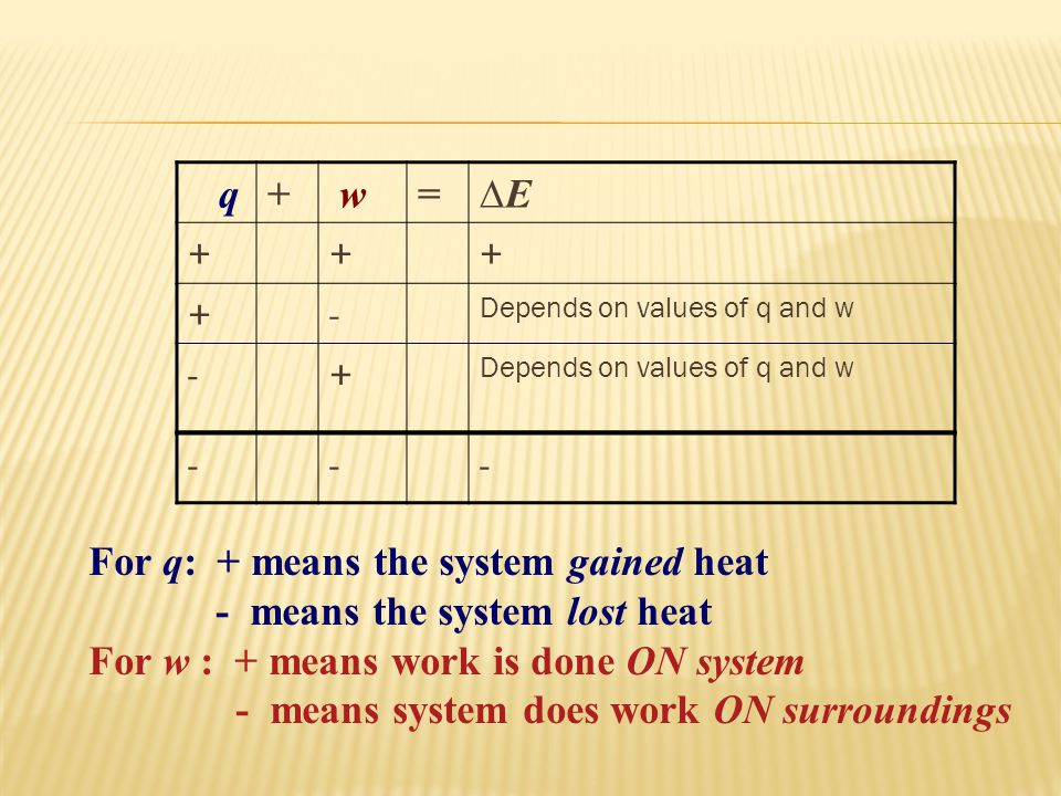 For q: + means the system gained heat - means the system lost heat