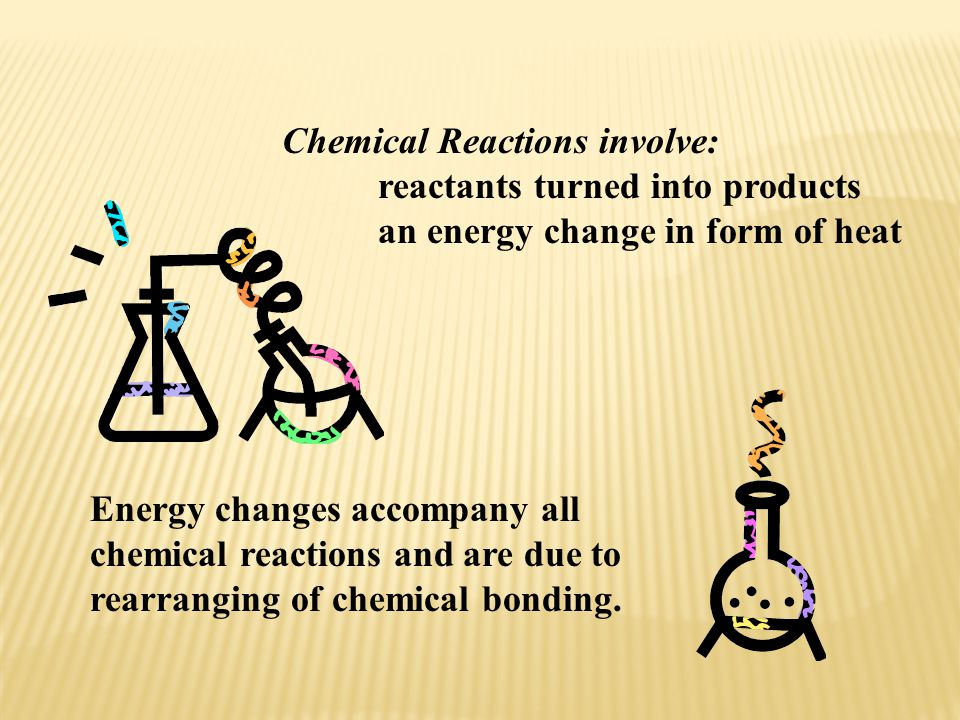 Chemical Reactions involve: