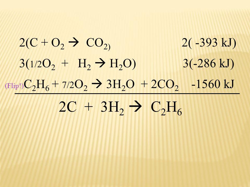 2(C + O2  CO2) 2( -393 kJ) 3(1/2O2 + H2  H2O) 3(-286 kJ) (Flip!)C2H6 + 7/2O2  3H2O + 2CO2 -1560 kJ.