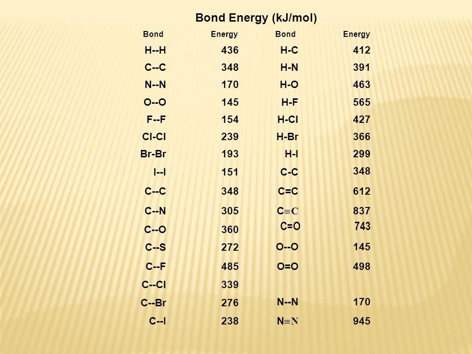 Bond Energy (kJ/mol) C=O 743 H--H 436 H-C 412 C--C 348 H-N 391 N--N