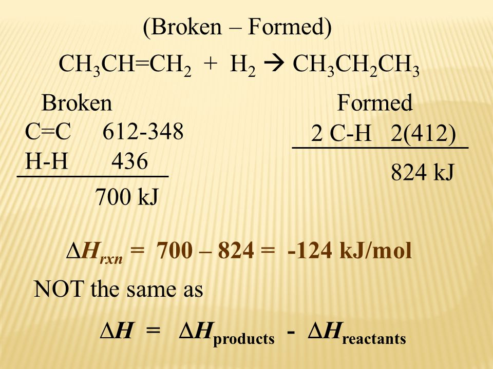 (Broken – Formed) CH3CH=CH2 + H2  CH3CH2CH3. Broken Formed. C=C 612-348. H-H 436.