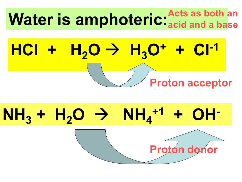 Water is amphoteric: HCl + H2O  H3O+ + Cl-1 NH3 + H2O  NH4+1 + OH-