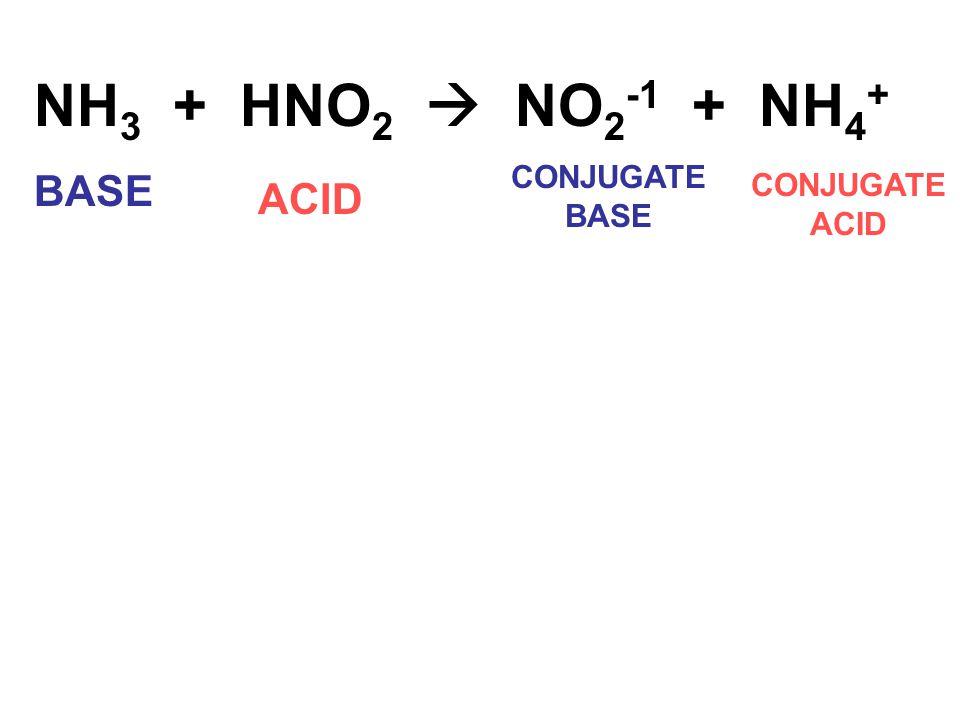 NH3 + HNO2  NO2-1 + NH4+ CONJUGATE BASE BASE CONJUGATE ACID ACID