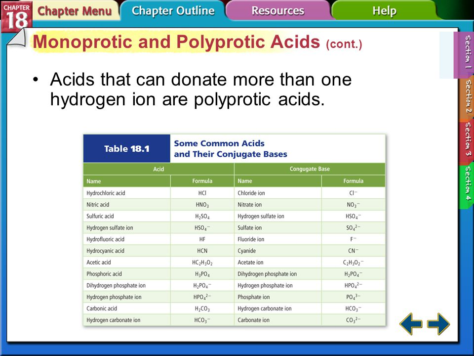 Monoprotic and Polyprotic Acids (cont.)