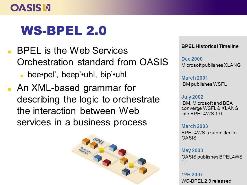 WS-BPEL 2.0 BPEL is the Web Services Orchestration standard from OASIS