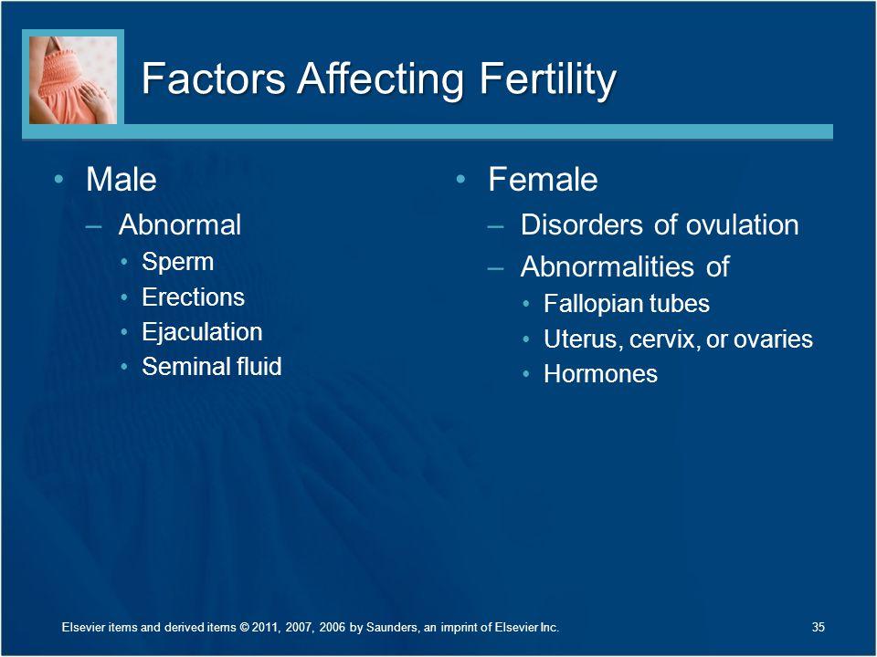 Factors Affecting Fertility