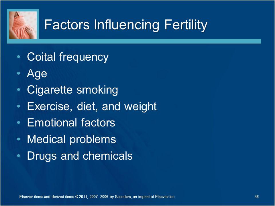 Factors Influencing Fertility