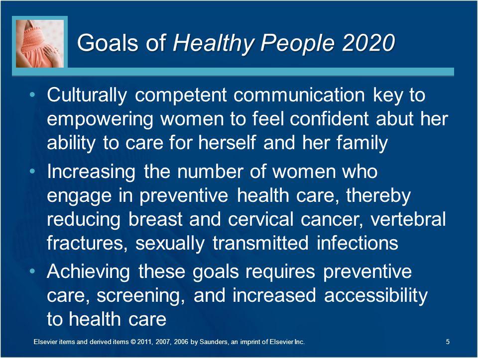 Goals of Healthy People 2020
