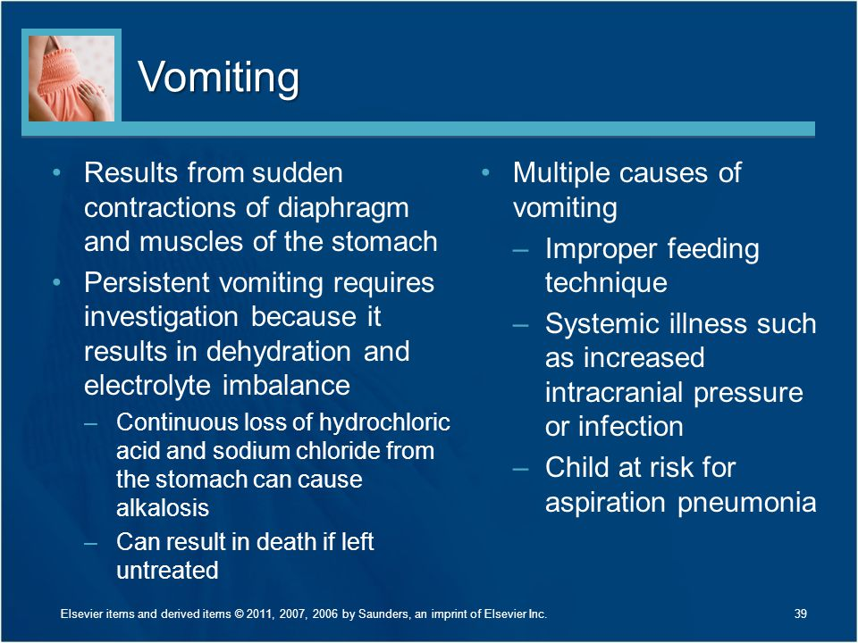 Vomiting Results from sudden contractions of diaphragm and muscles of the stomach.