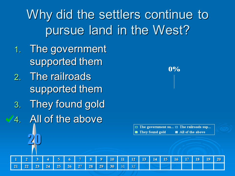 Why did the settlers continue to pursue land in the West