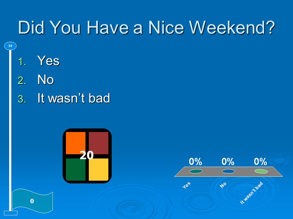 Did You Have a Nice Weekend
