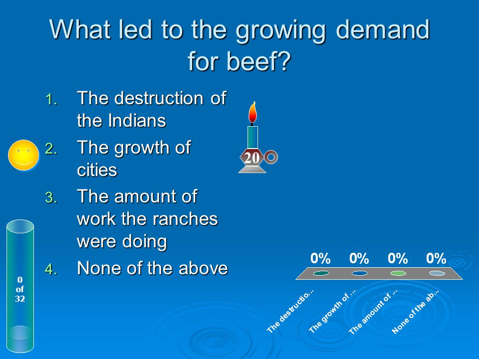 What led to the growing demand for beef