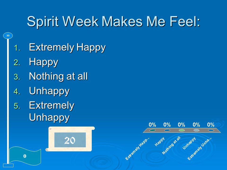 Spirit Week Makes Me Feel: