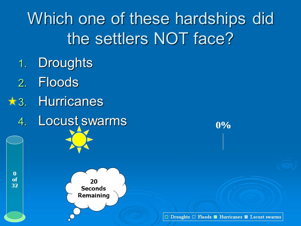 Which one of these hardships did the settlers NOT face